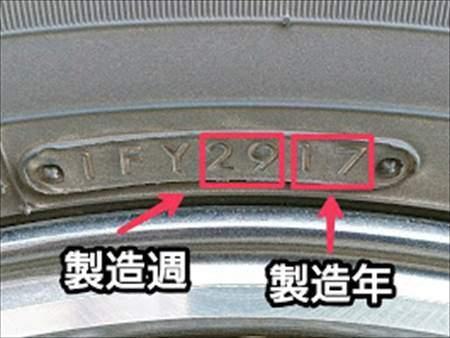 タイヤのサイドウォールにある製造年週のアップ